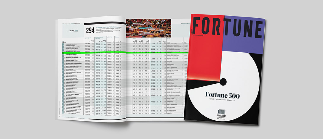 AE Arma-Elektropanç Is Listed In Fortune 500 Türkiye 2019